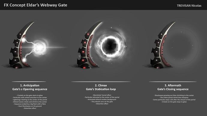 FX_Stargate_02_Concept2