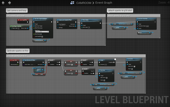 level_blueprint