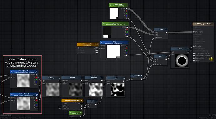 Portal06_nodes-waterfallRing