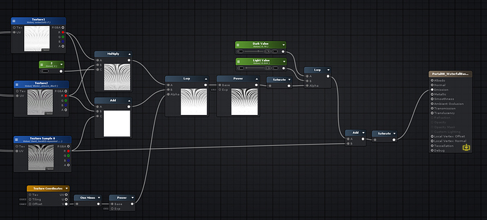 Portal06_nodes-waterfallvalues