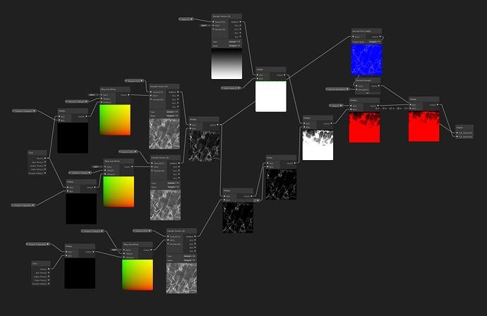 PortalShaderGraph