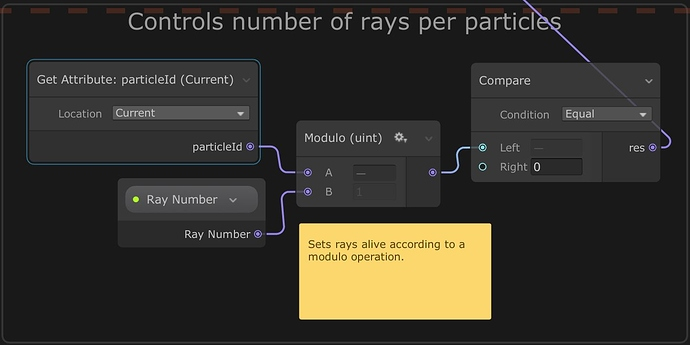 NumberOfRaysPerParticles