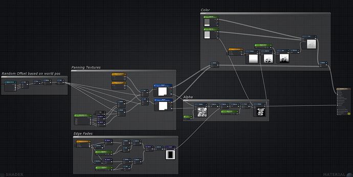 Portal05_nodes01