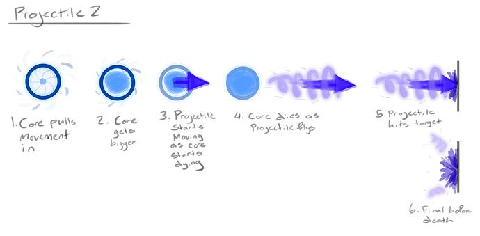 Concepts3