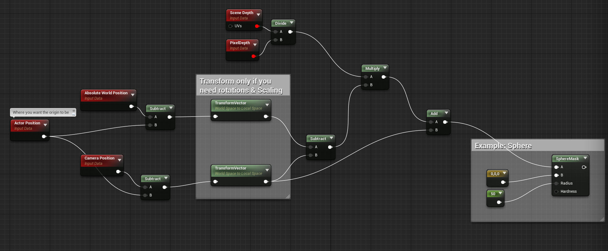 UE4 - Highlighting the cross section of intersecting