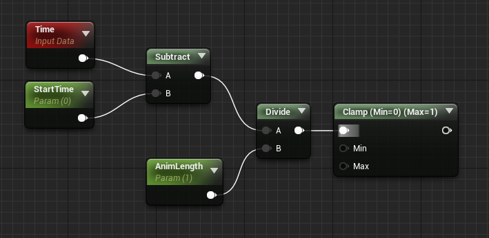 Ue4 sprite sheet flipbook troubles oil splash real time vfx just set the starttime scalar parameter with the gametimeinseconds from blueprints malvernweather Gallery