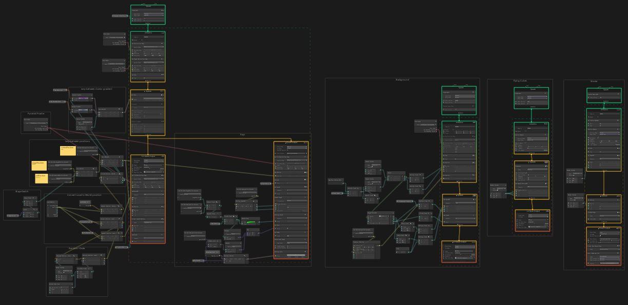 FinalGraph2