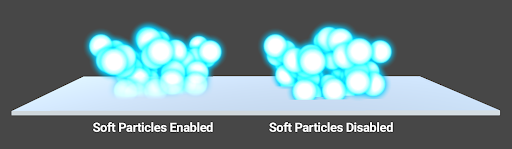 SPSSSoftParticles
