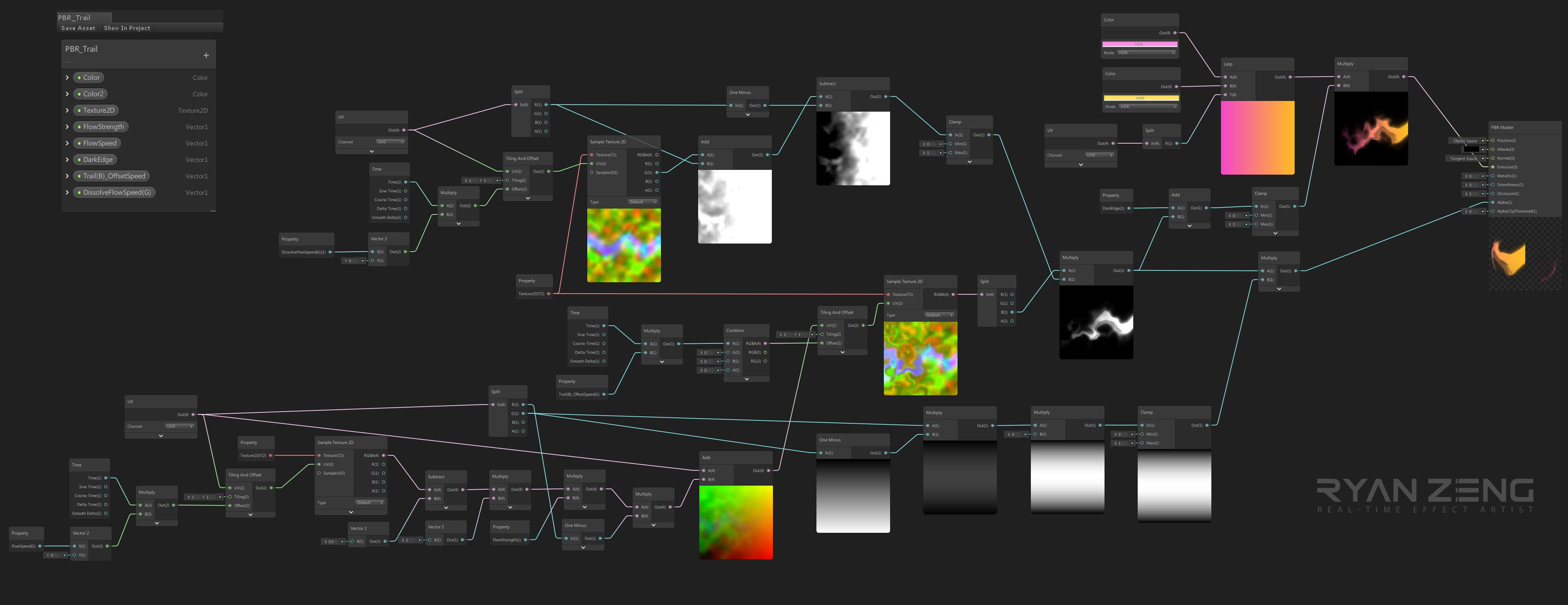 RzFX Flow trail breakdown - Real Time VFX