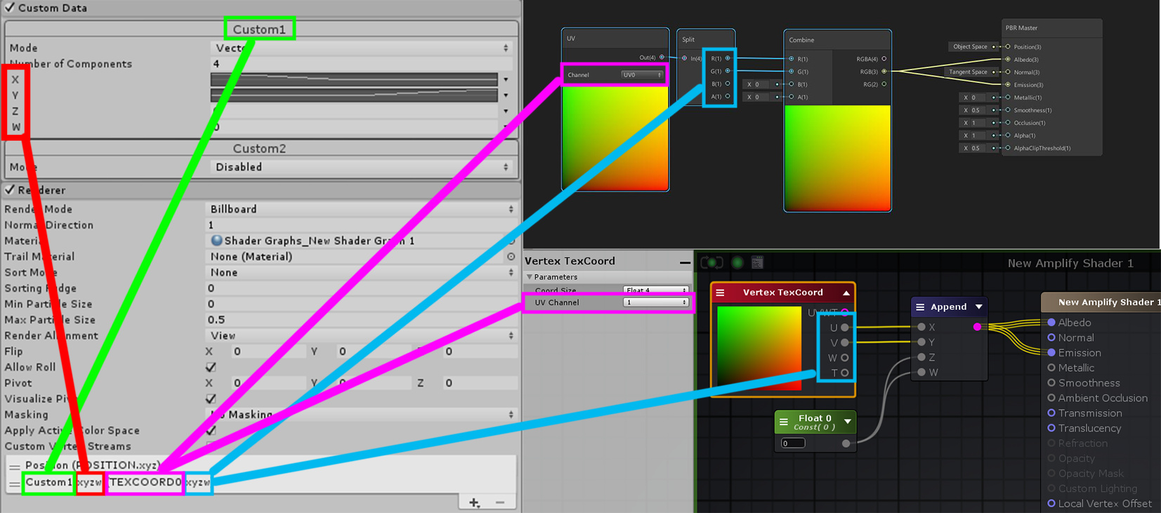 Unity - Custom Vertex Stream and Shadergraph/Amplify Shader