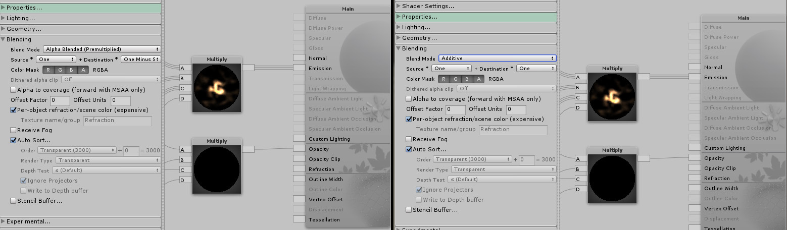 Additive Alpha Blend in Unity? {{ShaderForge}} - Real Time VFX