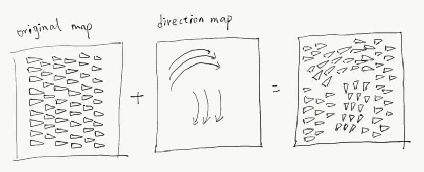 FurDirectionExplanation